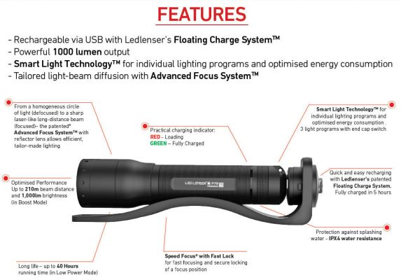 Led Lenser P7R Infographic