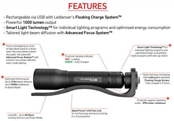 Led Lenser P7R Infographic